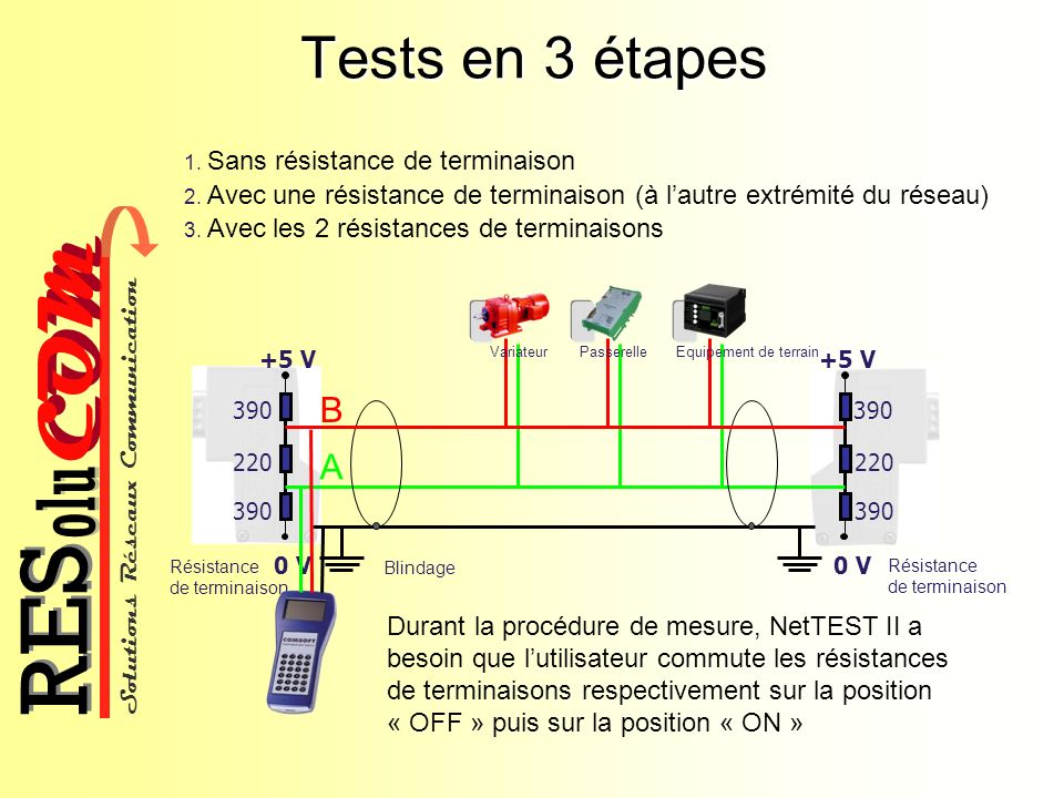 Solutions Réseaux Communication COM olu RES Tests en 3 étapes 1.