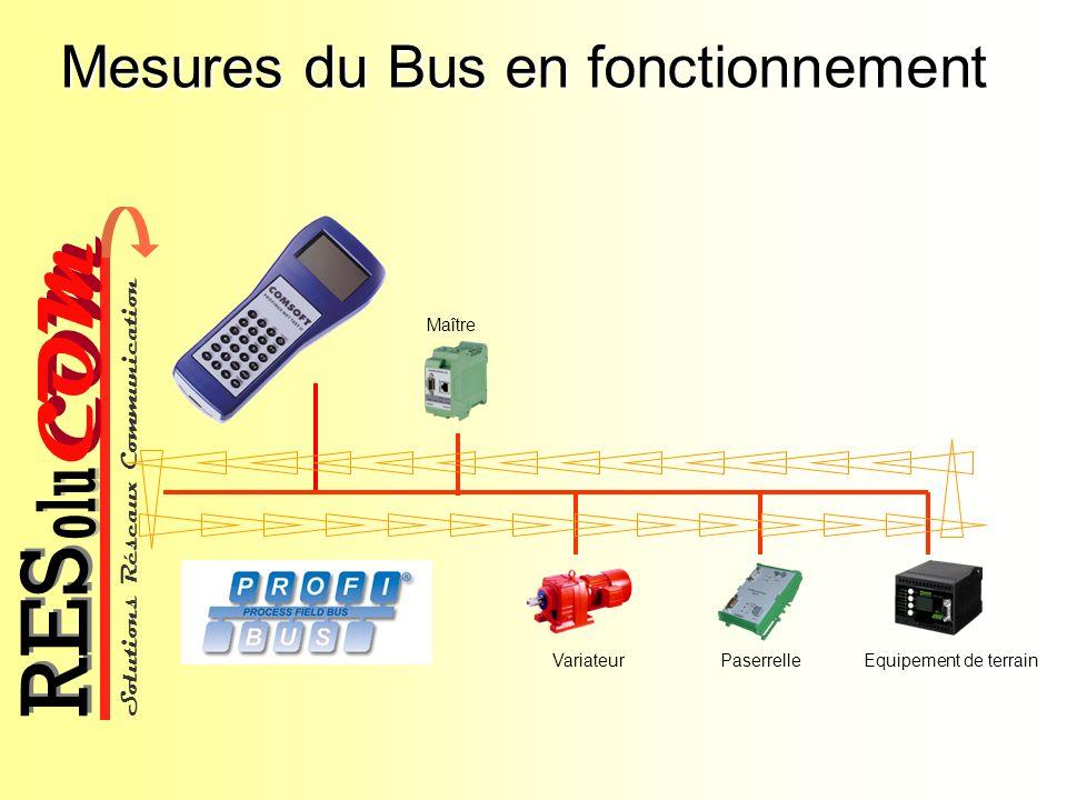 Solutions Réseaux Communication COM olu RES Mesures du Bus en fonctionnement VariateurPaserrelleEquipement de terrain Maître