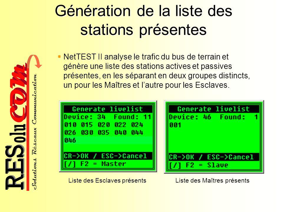 Solutions Réseaux Communication COM olu RES Génération de la liste des stations présentes Liste des Esclaves présents NetTEST II analyse le trafic du