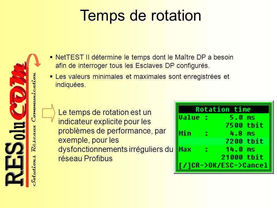 Solutions Réseaux Communication COM olu RES Temps de rotation NetTEST II détermine le temps dont le Maître DP a besoin afin de interroger tous les Esc
