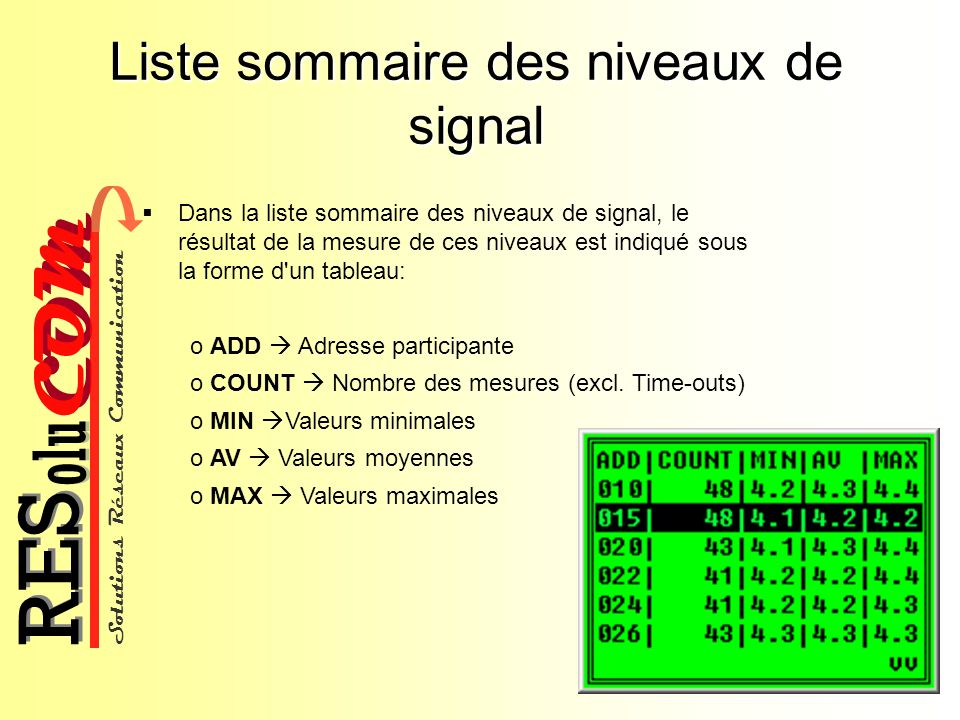 Solutions Réseaux Communication COM olu RES Liste sommaire des niveaux de signal Dans la liste sommaire des niveaux de signal, le résultat de la mesur