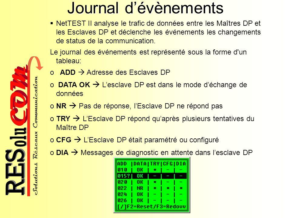 Solutions Réseaux Communication COM olu RES Journal dévènements NetTEST II analyse le trafic de données entre les Maîtres DP et les Esclaves DP et déc