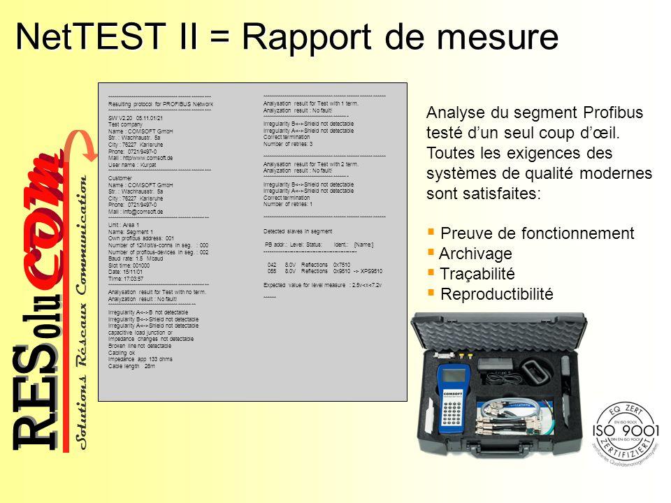 Solutions Réseaux Communication COM olu RES Elaboration de la mesure