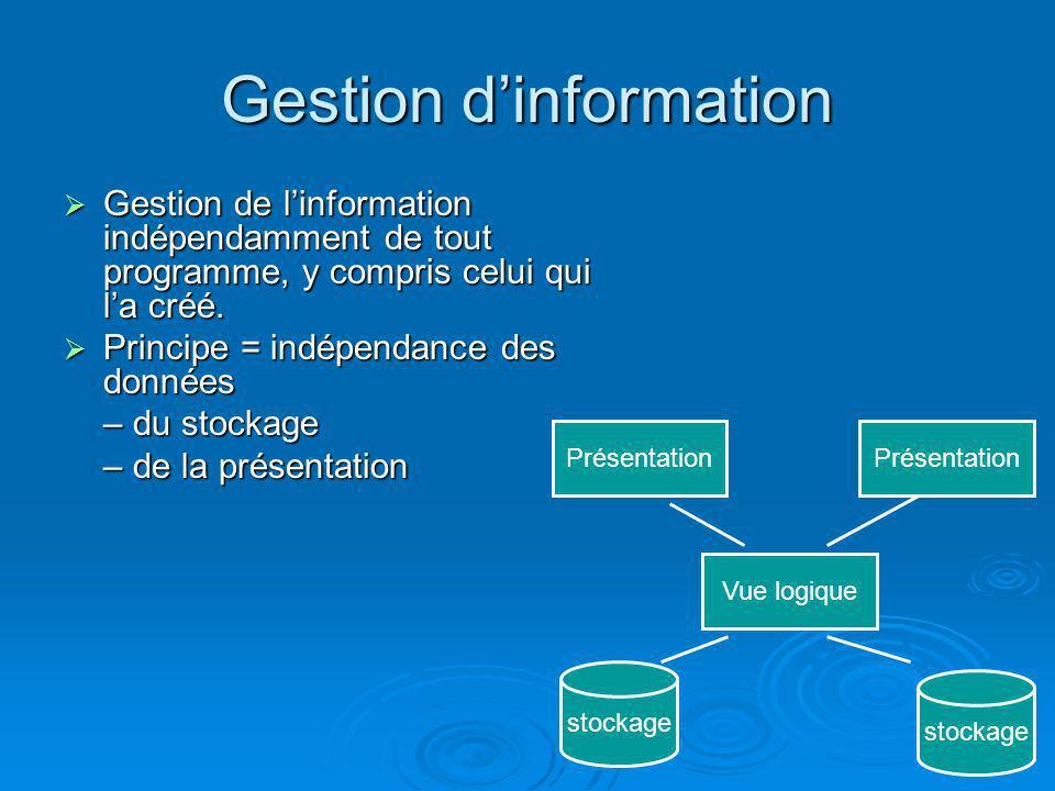 11 Gestion dinformation Gestion de linformation indépendamment de tout programme, y compris celui qui la créé. Gestion de linformation indépendamment