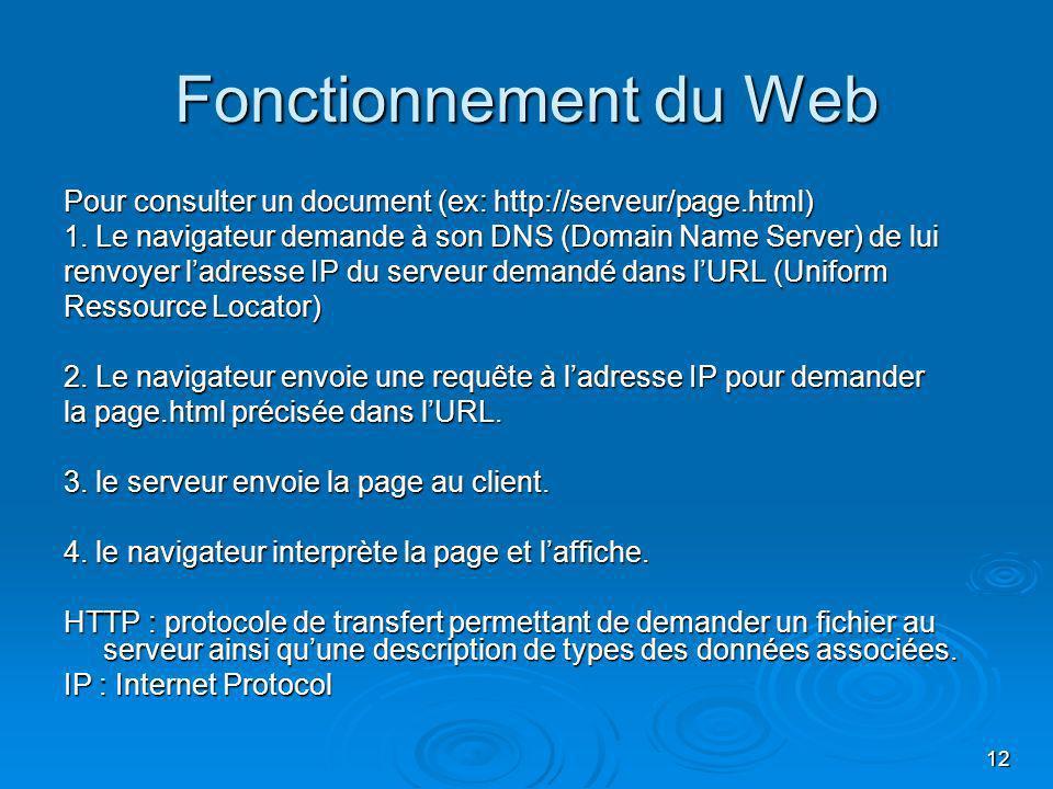 12 Fonctionnement du Web Pour consulter un document (ex: http://serveur/page.html) 1. Le navigateur demande à son DNS (Domain Name Server) de lui renv