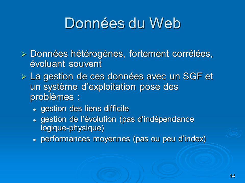 14 Données du Web Données hétérogènes, fortement corrélées, évoluant souvent Données hétérogènes, fortement corrélées, évoluant souvent La gestion de