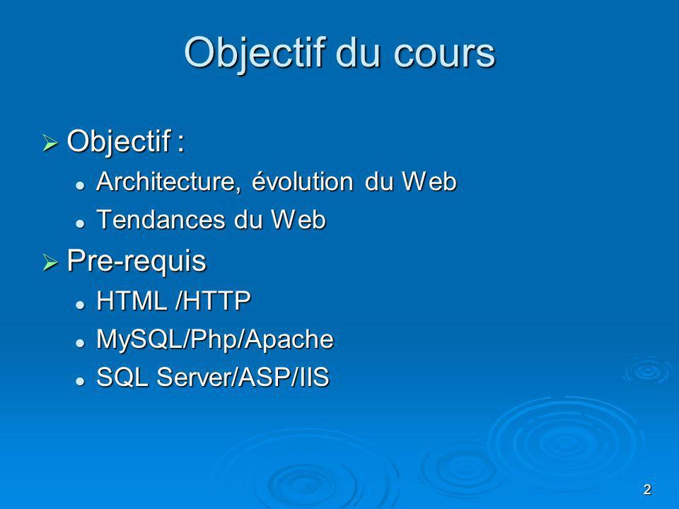 2 Objectif du cours Objectif : Objectif : Architecture, évolution du Web Architecture, évolution du Web Tendances du Web Tendances du Web Pre-requis P