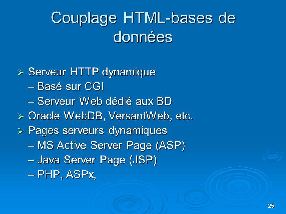 25 Couplage HTML-bases de données Serveur HTTP dynamique Serveur HTTP dynamique – Basé sur CGI – Serveur Web dédié aux BD Oracle WebDB, VersantWeb, et