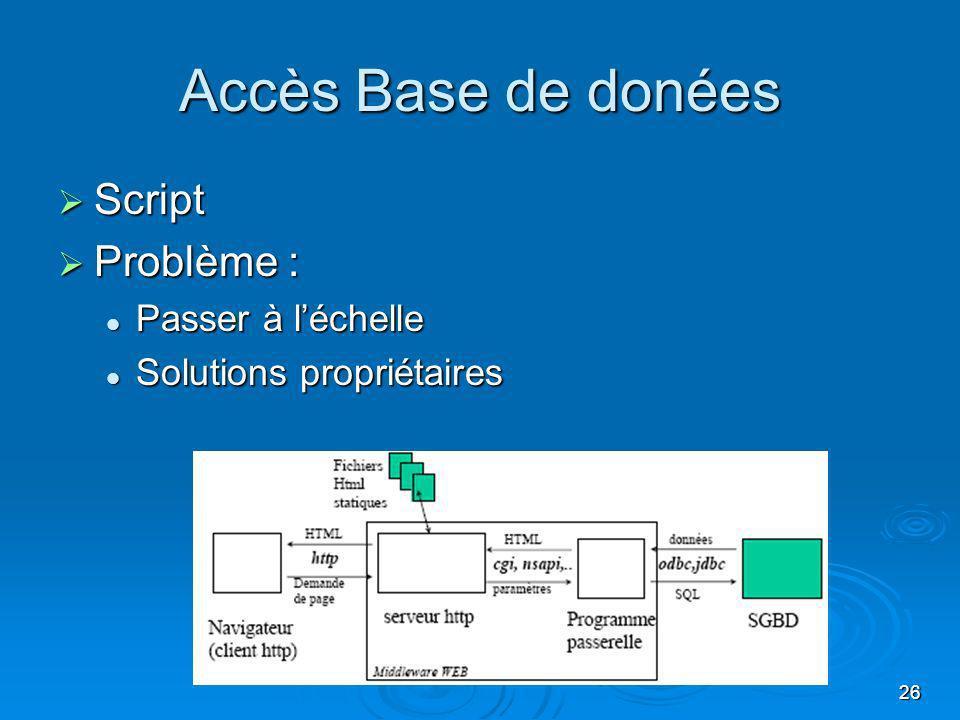 26 Accès Base de donées Script Script Problème : Problème : Passer à léchelle Passer à léchelle Solutions propriétaires Solutions propriétaires