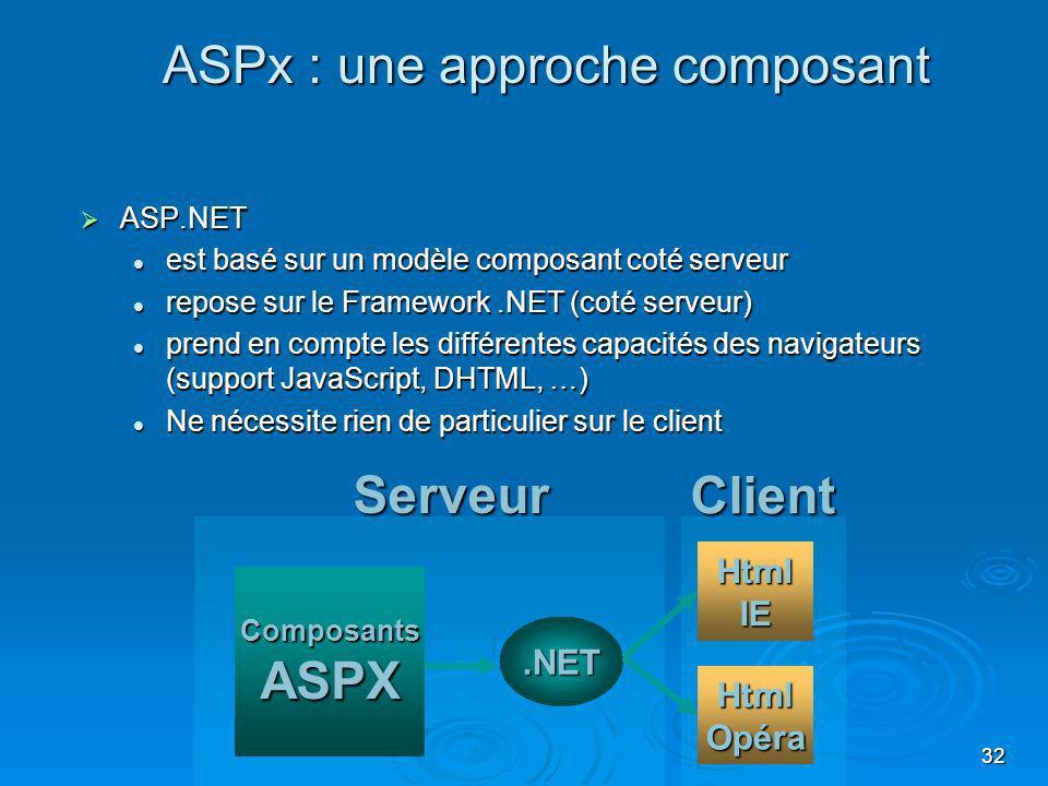 32 ASPx : une approche composant ASP.NET ASP.NET est basé sur un modèle composant coté serveur est basé sur un modèle composant coté serveur repose su