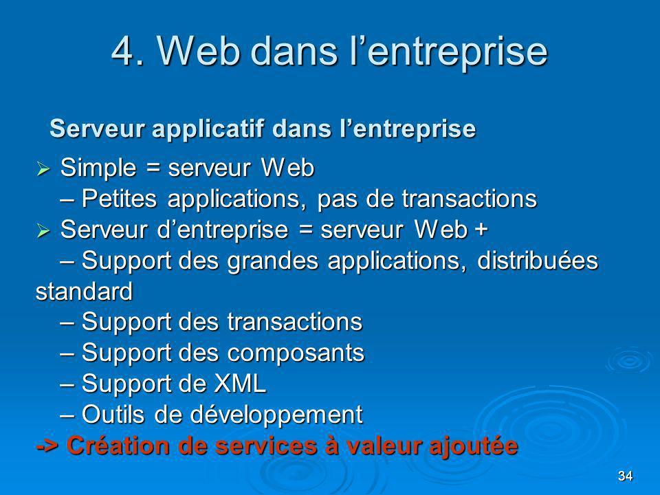 34 4. Web dans lentreprise Serveur applicatif dans lentreprise Simple = serveur Web Simple = serveur Web – Petites applications, pas de transactions S