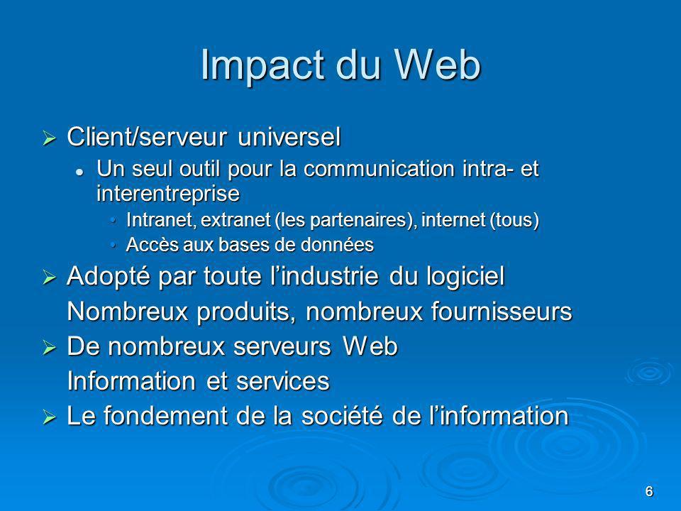 6 Impact du Web Client/serveur universel Client/serveur universel Un seul outil pour la communication intra- et interentreprise Un seul outil pour la communication intra- et interentreprise Intranet, extranet (les partenaires), internet (tous)Intranet, extranet (les partenaires), internet (tous) Accès aux bases de donnéesAccès aux bases de données Adopté par toute lindustrie du logiciel Adopté par toute lindustrie du logiciel Nombreux produits, nombreux fournisseurs De nombreux serveurs Web De nombreux serveurs Web Information et services Le fondement de la société de linformation Le fondement de la société de linformation