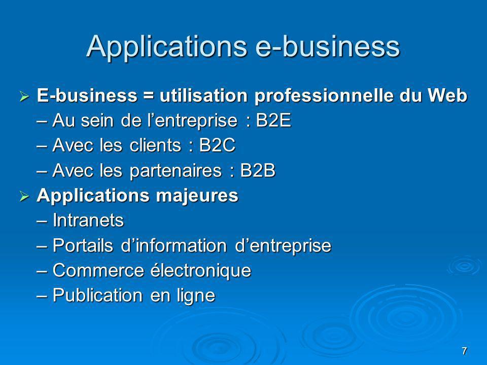 7 Applications e-business E-business = utilisation professionnelle du Web E-business = utilisation professionnelle du Web – Au sein de lentreprise : B2E – Avec les clients : B2C – Avec les partenaires : B2B Applications majeures Applications majeures – Intranets – Portails dinformation dentreprise – Commerce électronique – Publication en ligne