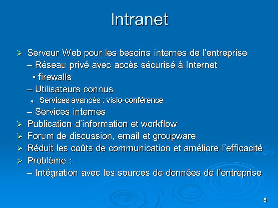 8 Intranet Serveur Web pour les besoins internes de lentreprise Serveur Web pour les besoins internes de lentreprise – Réseau privé avec accès sécuris