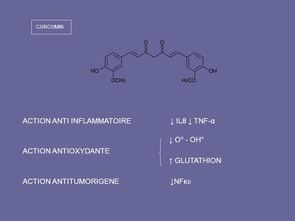 ACTION ANTI INFLAMMATOIRE IL8 TNF-α ACTION ANTIOXYDANTE O° - OH° GLUTATHION ACTION ANTITUMORIGENE NFκ B CURCUMIN
