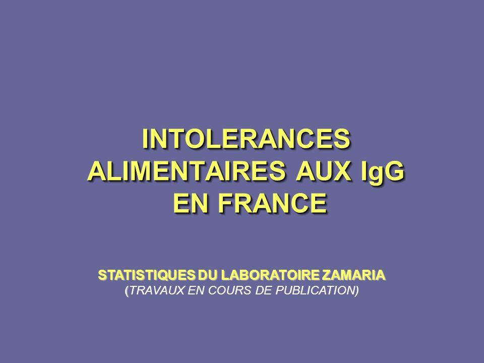 INTOLERANCES ALIMENTAIRES AUX IgG EN FRANCE INTOLERANCES ALIMENTAIRES AUX IgG EN FRANCE STATISTIQUES DU LABORATOIRE ZAMARIA ( STATISTIQUES DU LABORATO