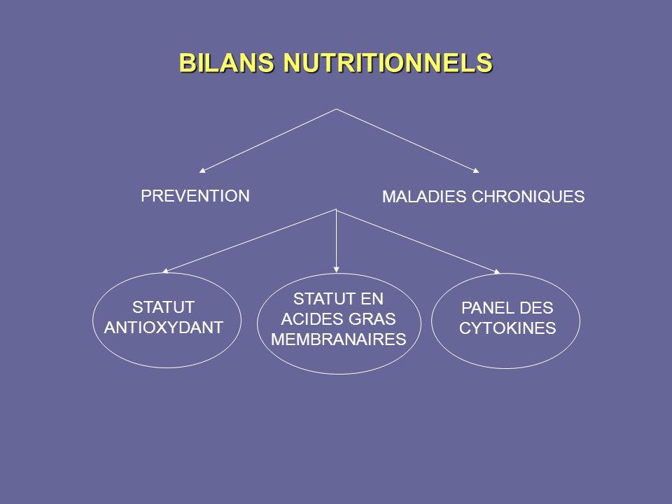 BILANS NUTRITIONNELS PREVENTION MALADIES CHRONIQUES STATUT ANTIOXYDANT STATUT EN ACIDES GRAS MEMBRANAIRES PANEL DES CYTOKINES