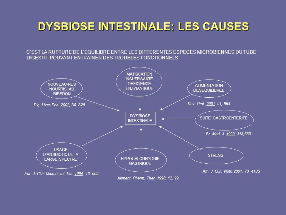 DYSBIOSE INTESTINALE: LES CAUSES CEST LA RUPTURE DE LEQUILIBRE ENTRE LES DIFFERENTES ESPECES MICROBIENNES DU TUBE DIGESTIF POUVANT ENTRAINER DES TROUB