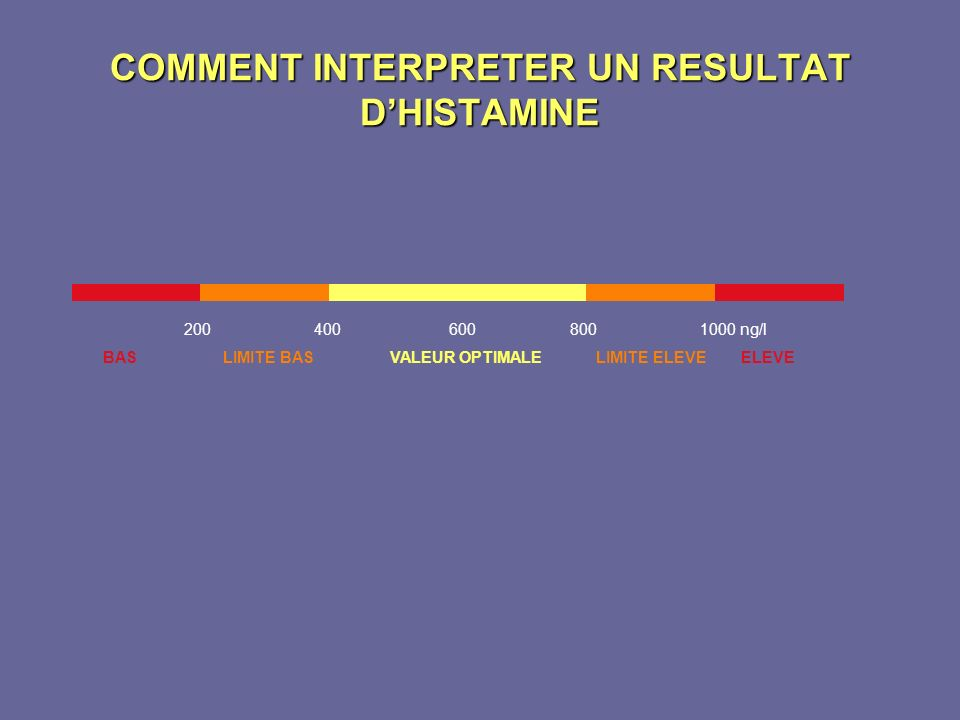 COMMENT INTERPRETER UN RESULTAT DHISTAMINE 200 400 600 800 1000 ng/l BAS LIMITE BAS VALEUR OPTIMALE LIMITE ELEVE ELEVE