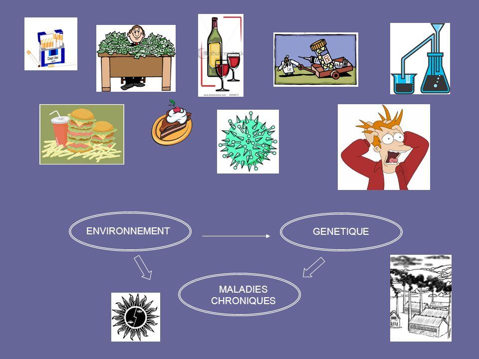 ENVIRONNEMENT GENETIQUE MALADIES CHRONIQUES