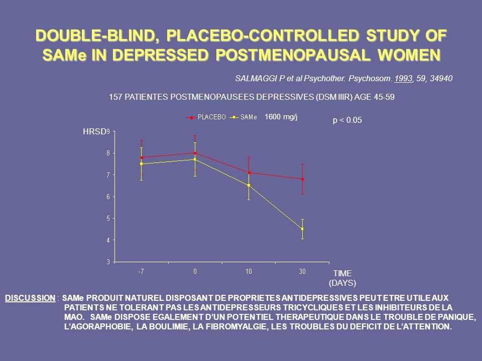 DOUBLE-BLIND, PLACEBO-CONTROLLED STUDY OF SAMe IN DEPRESSED POSTMENOPAUSAL WOMEN SALMAGGI P et al Psychother. Psychosom. 1993, 59, 34940 HRSD TIME (DA
