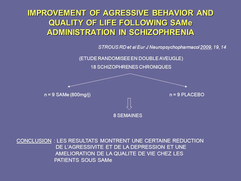 IMPROVEMENT OF AGRESSIVE BEHAVIOR AND QUALITY OF LIFE FOLLOWING SAMe ADMINISTRATION IN SCHIZOPHRENIA STROUS RD et al Eur J Neuropsychopharmacol 2009,