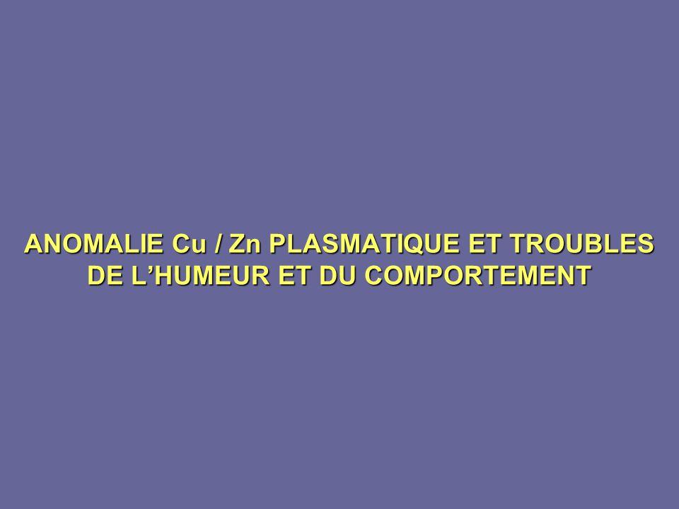 ANOMALIE Cu / Zn PLASMATIQUE ET TROUBLES DE LHUMEUR ET DU COMPORTEMENT