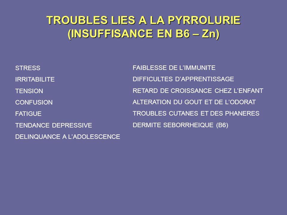 TROUBLES LIES A LA PYRROLURIE (INSUFFISANCE EN B6 – Zn) STRESS IRRITABILITE TENSION CONFUSION FATIGUE TENDANCE DEPRESSIVE DELINQUANCE A LADOLESCENCE F