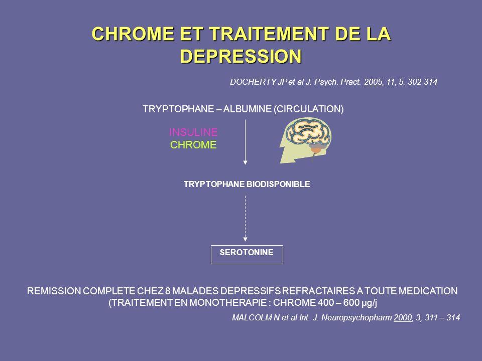 CHROME ET TRAITEMENT DE LA DEPRESSION DOCHERTY JP et al J. Psych. Pract. 2005, 11, 5, 302-314 TRYPTOPHANE – ALBUMINE (CIRCULATION) INSULINE CHROME TRY