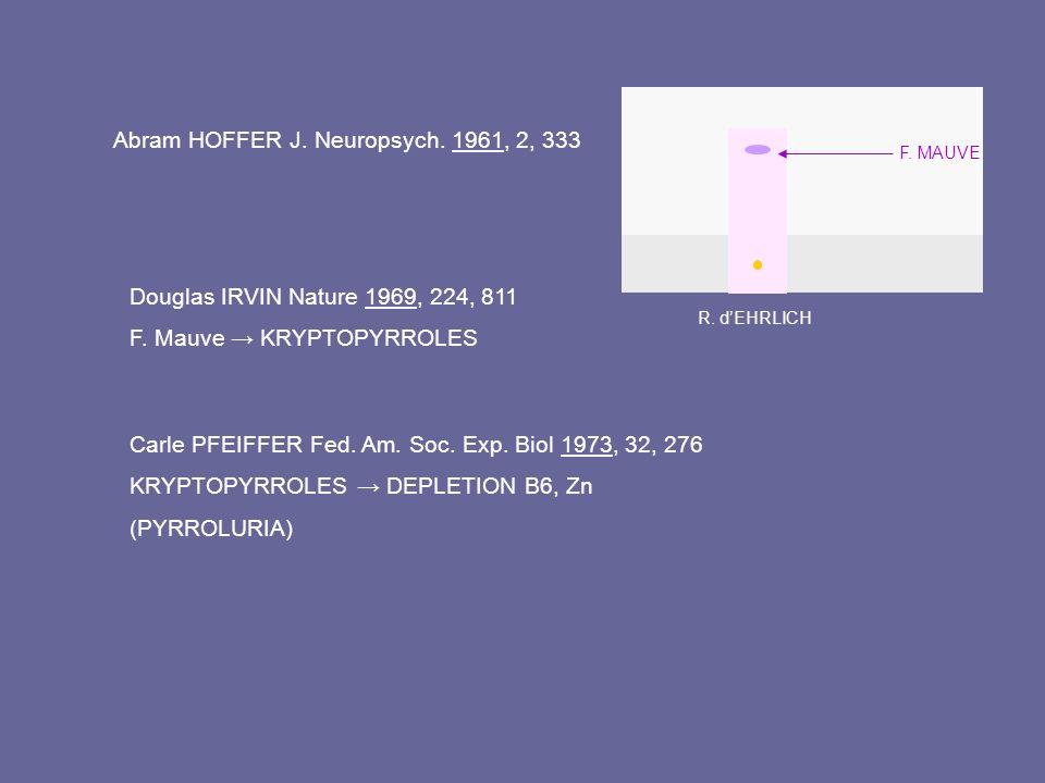 Abram HOFFER J. Neuropsych. 1961, 2, 333 Douglas IRVIN Nature 1969, 224, 811 F. Mauve KRYPTOPYRROLES Carle PFEIFFER Fed. Am. Soc. Exp. Biol 1973, 32,