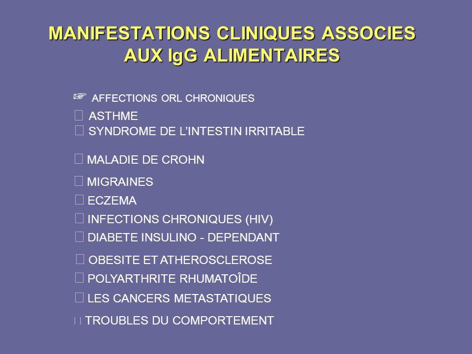 MANIFESTATIONS CLINIQUES ASSOCIES AUX IgG ALIMENTAIRES AFFECTIONS ORL CHRONIQUES ASTHME SYNDROME DE LINTESTIN IRRITABLE MALADIE DE CROHN MIGRAINES ECZ