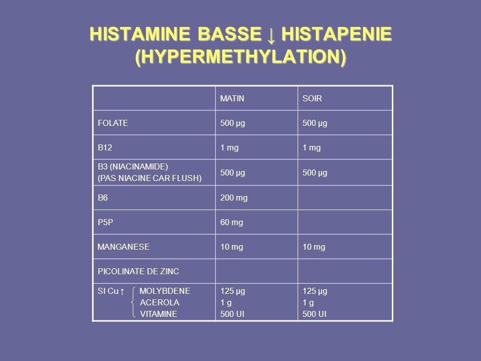 HISTAMINE BASSE HISTAPENIE (HYPERMETHYLATION) MATINSOIR FOLATE500 µg B121 mg B3 (NIACINAMIDE) (PAS NIACINE CAR FLUSH) 500 µg B6200 mg P5P60 mg MANGANE