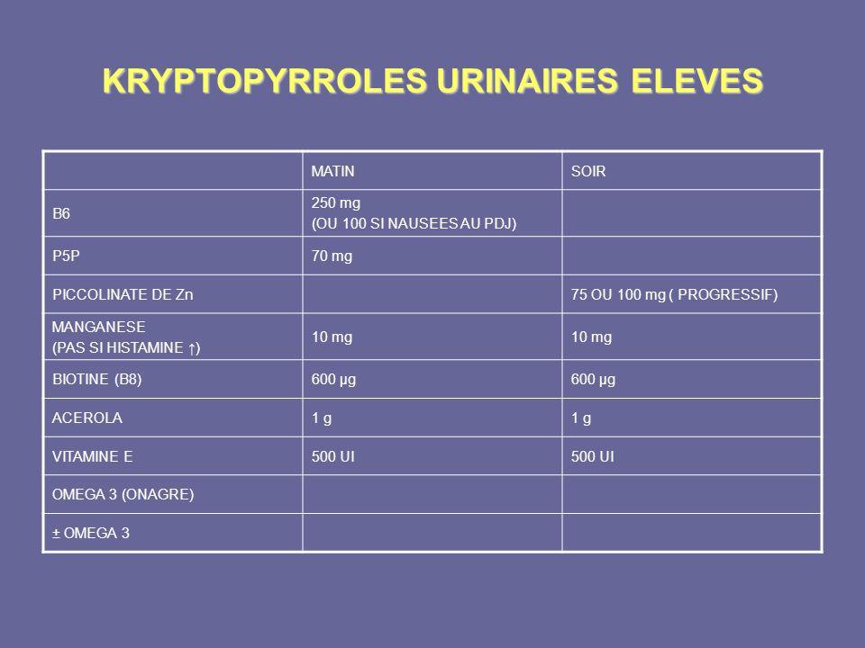 KRYPTOPYRROLES URINAIRES ELEVES MATINSOIR B6 250 mg (OU 100 SI NAUSEES AU PDJ) P5P70 mg PICCOLINATE DE Zn75 OU 100 mg ( PROGRESSIF) MANGANESE (PAS SI