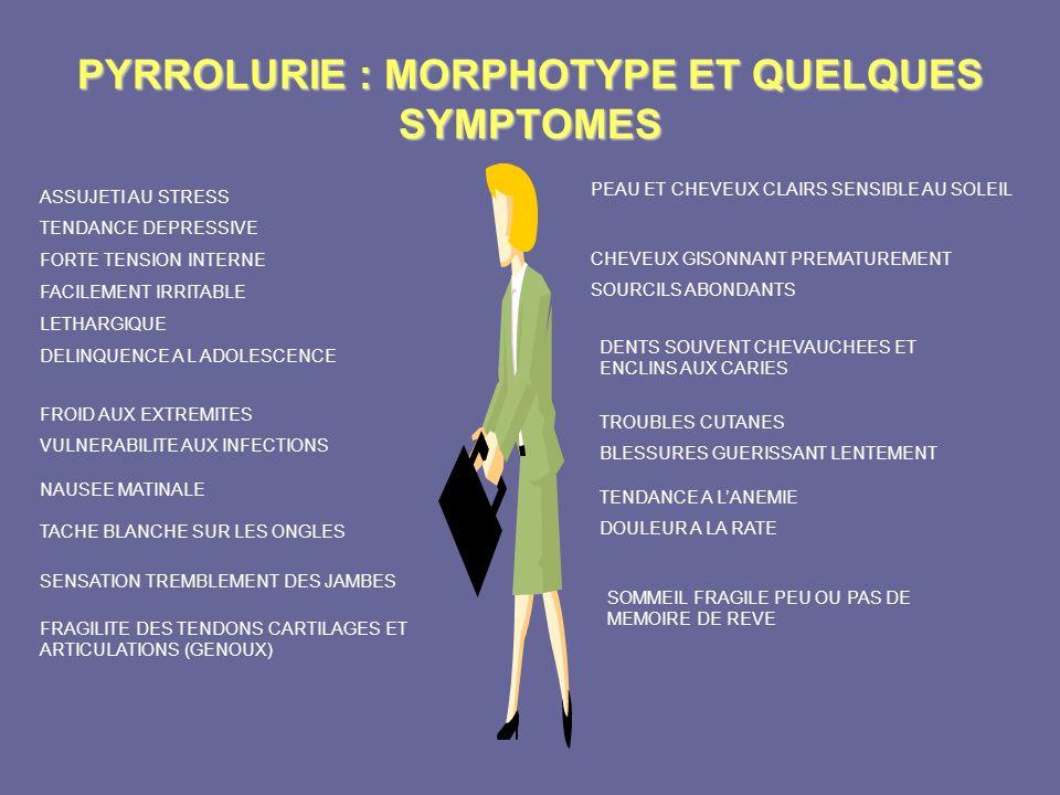 PYRROLURIE : MORPHOTYPE ET QUELQUES SYMPTOMES PEAU ET CHEVEUX CLAIRS SENSIBLE AU SOLEIL CHEVEUX GISONNANT PREMATUREMENT SOURCILS ABONDANTS DENTS SOUVE