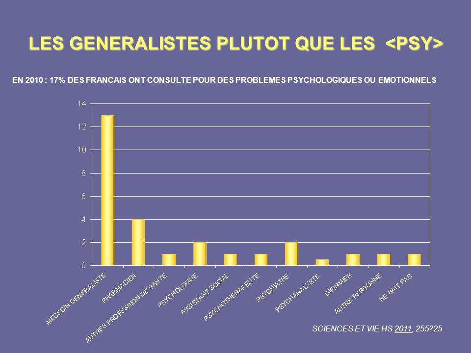 LES GENERALISTES PLUTOT QUE LES LES GENERALISTES PLUTOT QUE LES EN 2010 : 17% DES FRANCAIS ONT CONSULTE POUR DES PROBLEMES PSYCHOLOGIQUES OU EMOTIONNE