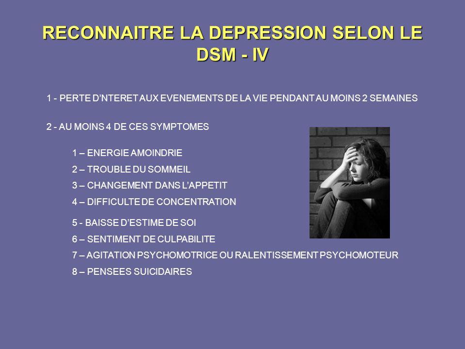 RECONNAITRE LA DEPRESSION SELON LE DSM - IV 1 - PERTE DNTERET AUX EVENEMENTS DE LA VIE PENDANT AU MOINS 2 SEMAINES 2 - AU MOINS 4 DE CES SYMPTOMES 1 –