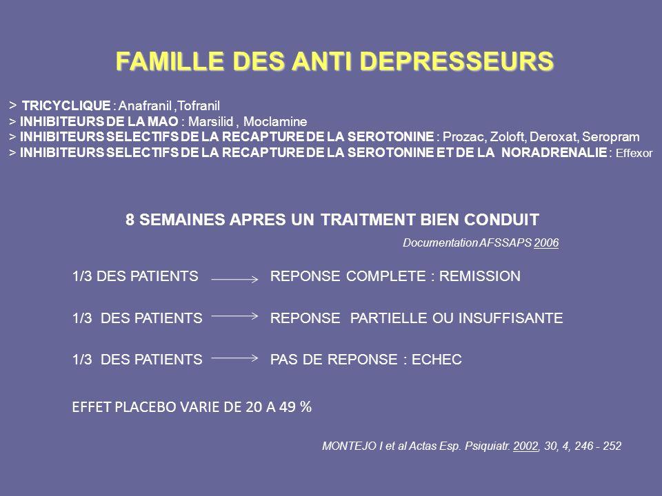 FAMILLE DES ANTI DEPRESSEURS FAMILLE DES ANTI DEPRESSEURS > TRICYCLIQUE : Anafranil,Tofranil > INHIBITEURS DE LA MAO : Marsilid, Moclamine > INHIBITEU