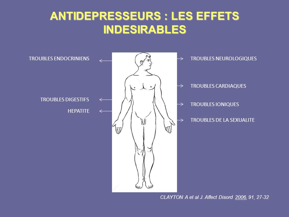 ANTIDEPRESSEURS : LES EFFETS INDESIRABLES TROUBLES NEUROLOGIQUES TROUBLES CARDIAQUES TROUBLES IONIQUES TROUBLES DE LA SEXUALITE TROUBLES DIGESTIFS HEP