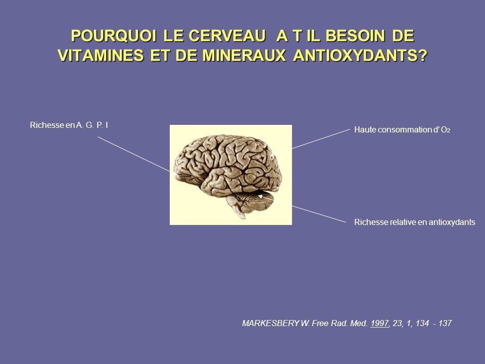 POURQUOI LE CERVEAU A T IL BESOIN DE VITAMINES ET DE MINERAUX ANTIOXYDANTS? MARKESBERY W. Free Rad. Med. 1997, 23, 1, 134 - 137 Richesse en A. G. P. I
