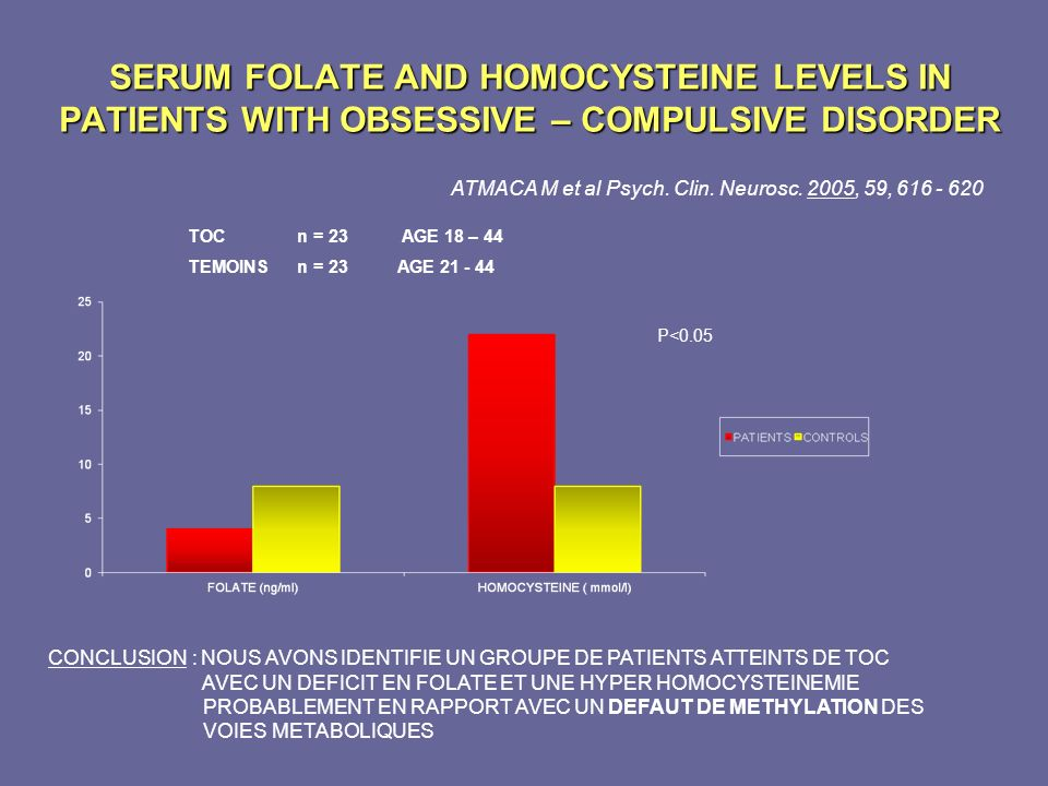 SERUM FOLATE AND HOMOCYSTEINE LEVELS IN PATIENTS WITH OBSESSIVE – COMPULSIVE DISORDER ATMACA M et al Psych. Clin. Neurosc. 2005, 59, 616 - 620 TOC n =