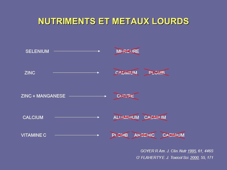 NUTRIMENTS ET METAUX LOURDS SELENIUM MERCURE ZINC CADMIUM PLOMB CALCIUM ALUMINIUM CADMIUM ZINC + MANGANESE CUIVRE VITAMINE C PLOMB ARSENIC CADMIUM GOY