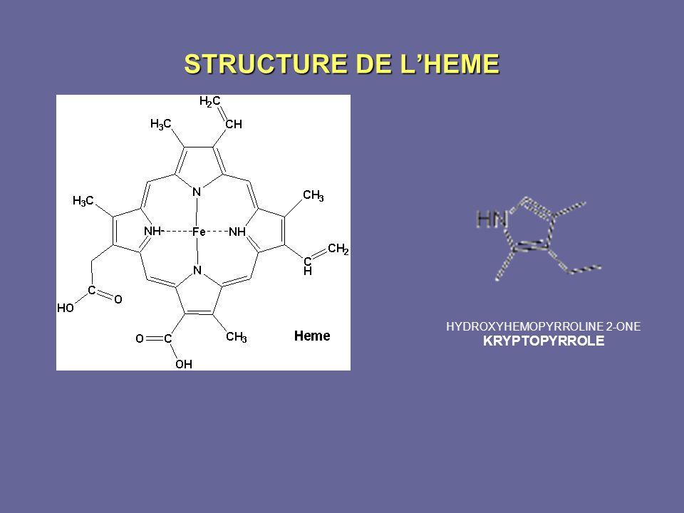 STRUCTURE DE LHEME HYDROXYHEMOPYRROLINE 2-ONE KRYPTOPYRROLE
