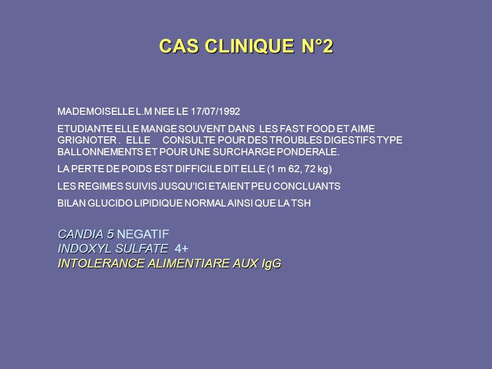 CAS CLINIQUE N°2 MADEMOISELLE L.M NEE LE 17/07/1992 ETUDIANTE ELLE MANGE SOUVENT DANS LES FAST FOOD ET AIME GRIGNOTER. ELLE CONSULTE POUR DES TROUBLES