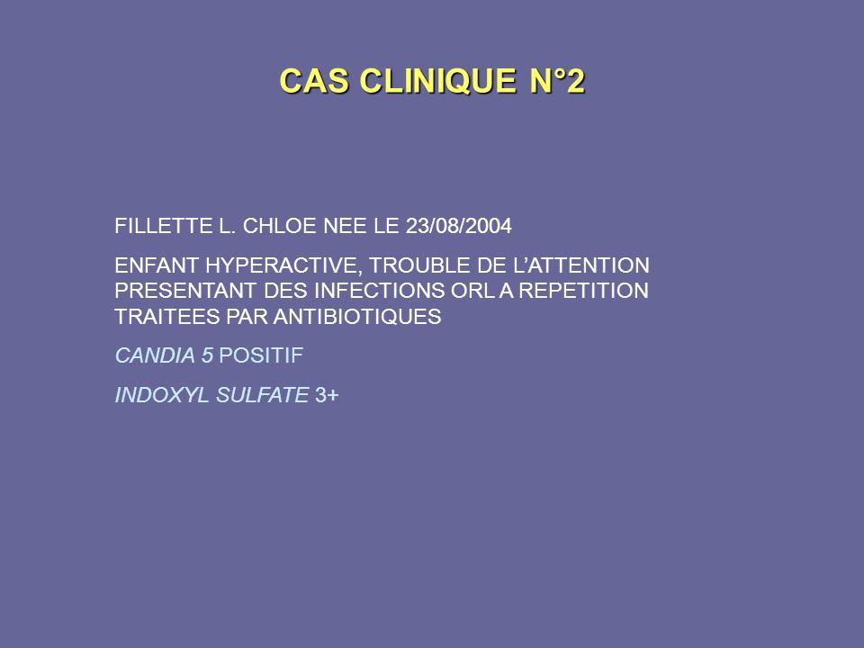 CAS CLINIQUE N°2 FILLETTE L. CHLOE NEE LE 23/08/2004 ENFANT HYPERACTIVE, TROUBLE DE LATTENTION PRESENTANT DES INFECTIONS ORL A REPETITION TRAITEES PAR