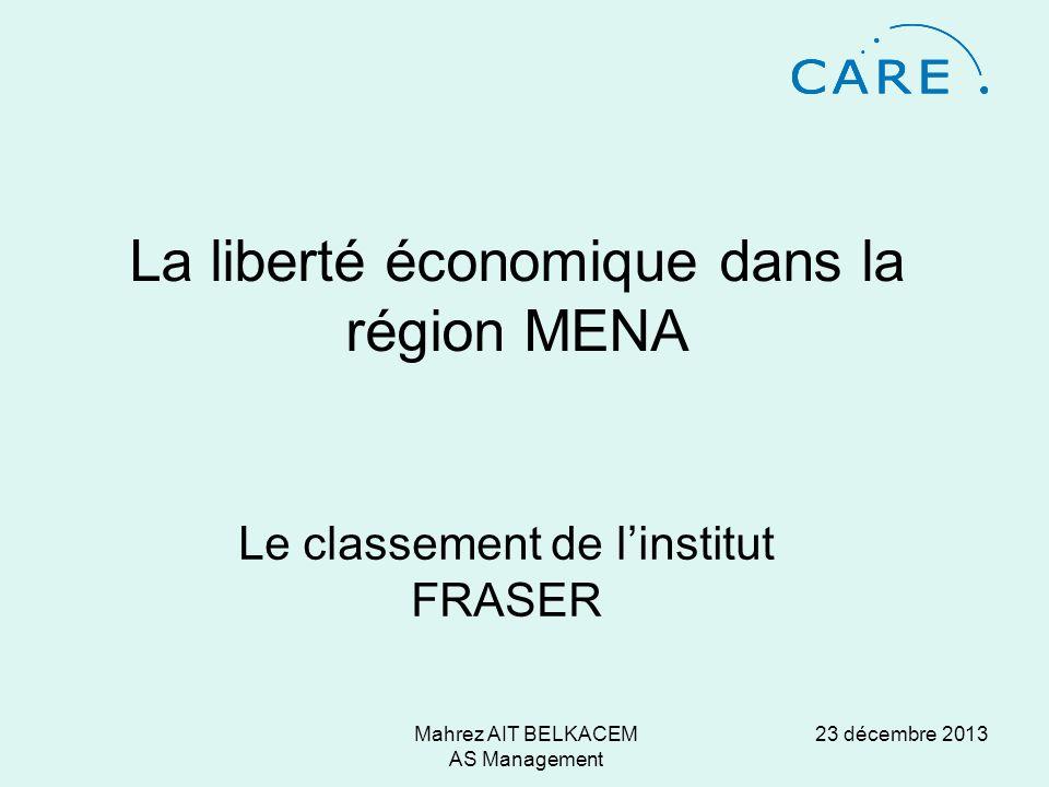 23 décembre 2013Mahrez AIT BELKACEM AS Management La liberté économique dans la région MENA Le classement de linstitut FRASER