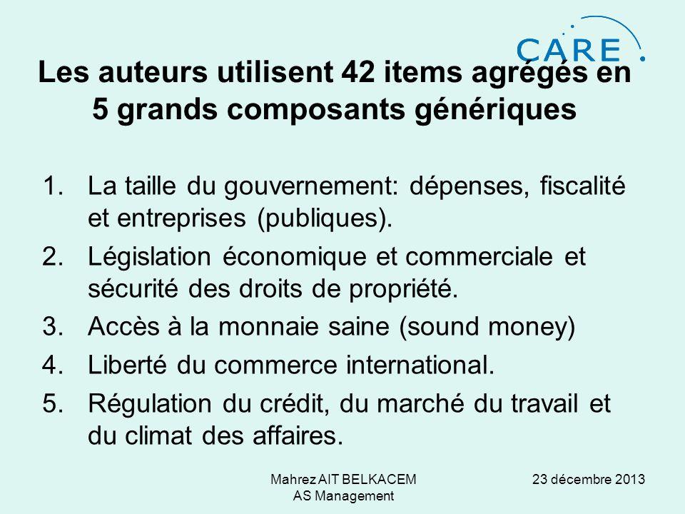 23 décembre 2013Mahrez AIT BELKACEM AS Management Les auteurs utilisent 42 items agrégés en 5 grands composants génériques 1.La taille du gouvernement