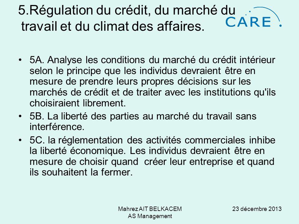 23 décembre 2013Mahrez AIT BELKACEM AS Management 5.Régulation du crédit, du marché du travail et du climat des affaires. 5A. Analyse les conditions d