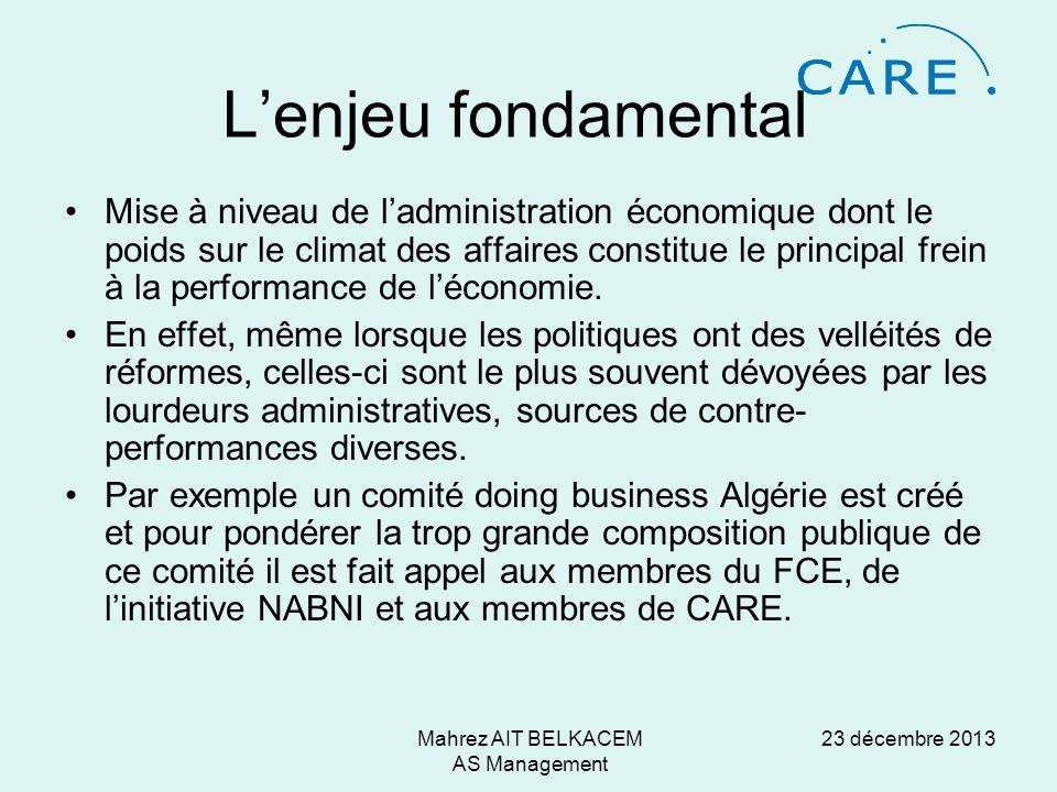 23 décembre 2013Mahrez AIT BELKACEM AS Management Lenjeu fondamental Mise à niveau de ladministration économique dont le poids sur le climat des affaires constitue le principal frein à la performance de léconomie.