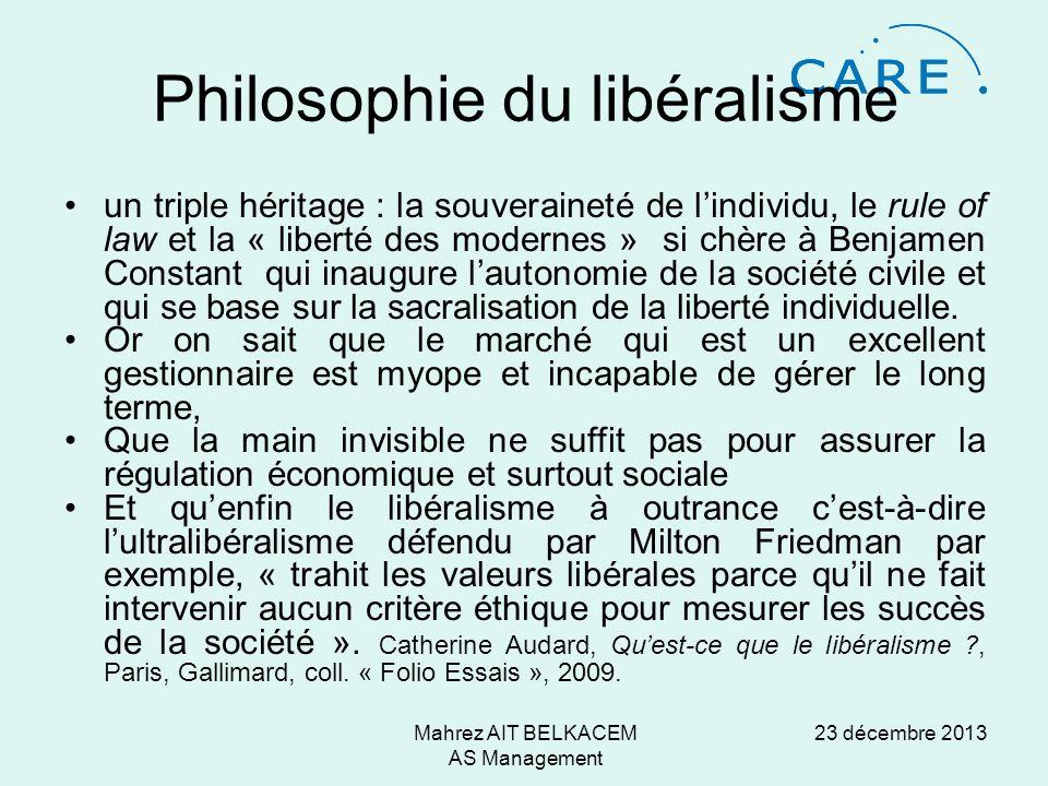 23 décembre 2013Mahrez AIT BELKACEM AS Management Philosophie du libéralisme un triple héritage : la souveraineté de lindividu, le rule of law et la «