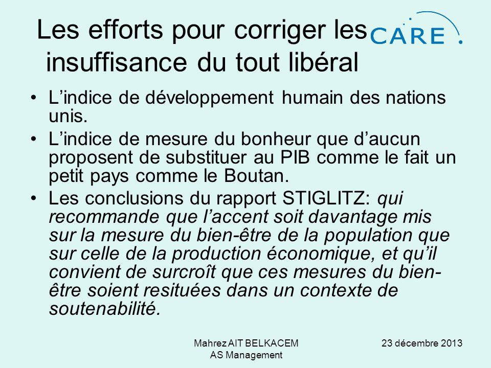 23 décembre 2013Mahrez AIT BELKACEM AS Management Les efforts pour corriger les insuffisance du tout libéral Lindice de développement humain des natio